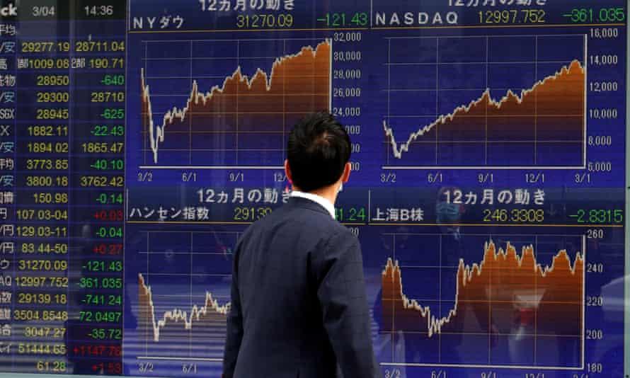stock market graph live
